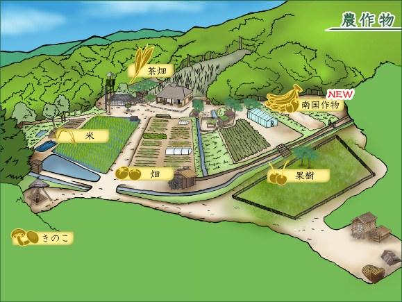 福島DASH村