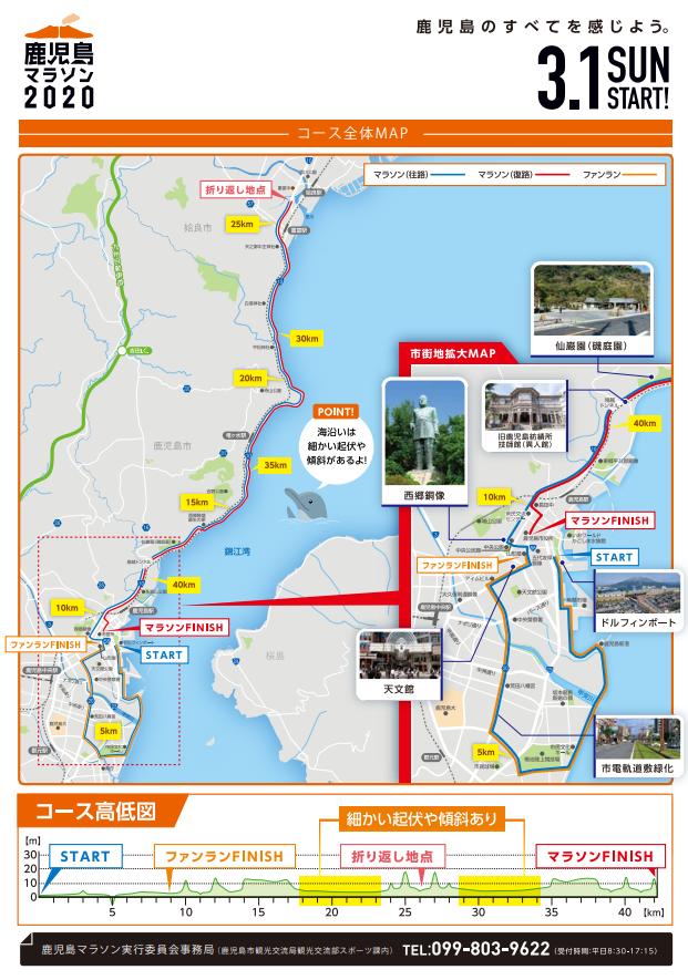 「鹿児島マラソン2020」へ向けて(トライアスロンのオフトレ第2弾)
