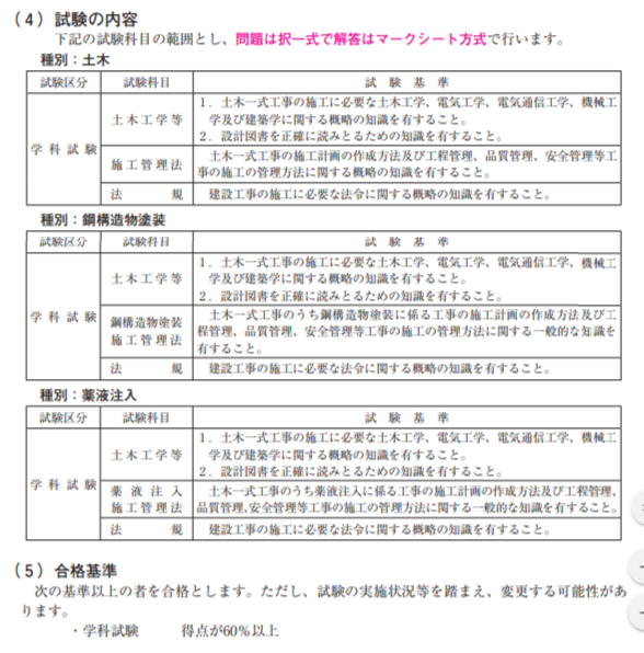 2級土木施工管理技術検定の出題範囲、合格基準点など(引用元:全国建設研修センターの受験の手引)